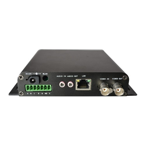 Encoder IP